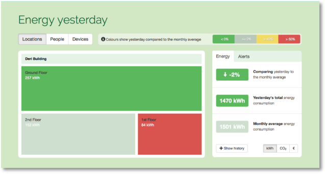 Machintosh HD:Users:willem:Desktop:final report:screenshots:energy:treemap.png